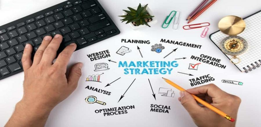 Marketing process definition