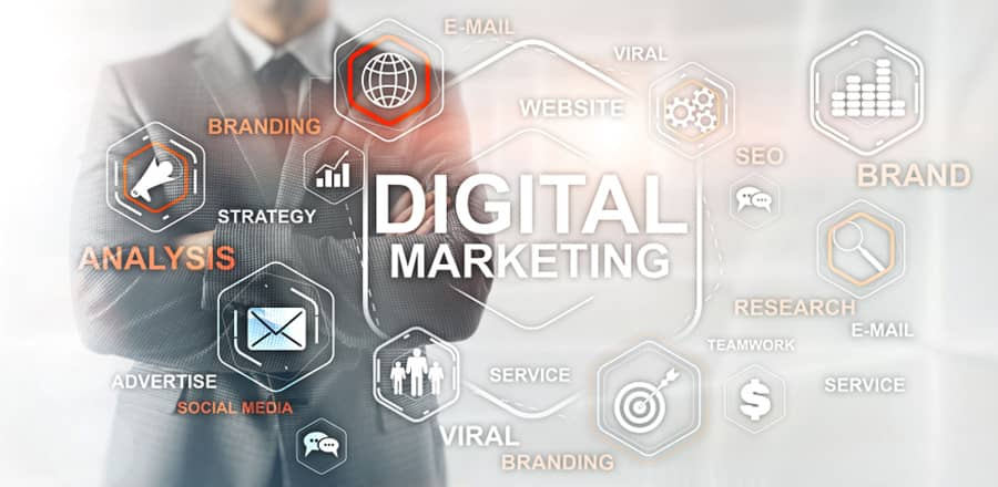 What are the Strategies of Digital Marketing