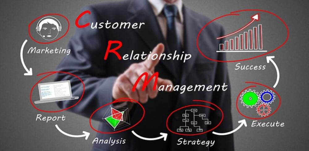 What is Lead in CRM